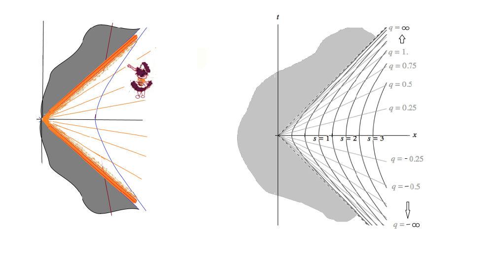 相对论与黎曼几何-14-匀加速参考系上的Alice - 万花飞落 - 万花飞落