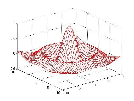 科学网—MATLAB mesh meshgrid - 贺源耀的博文