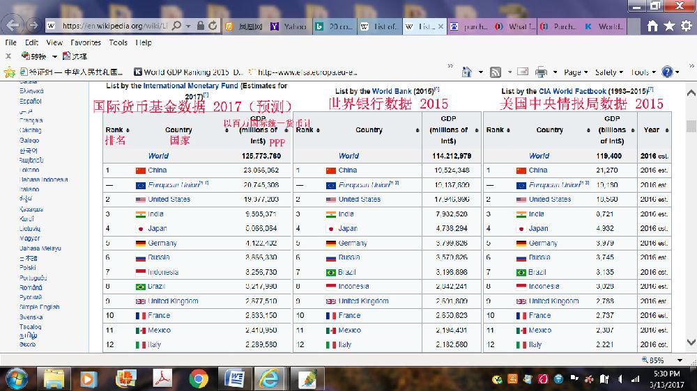 当前中国经济总量占美国经济总量_美国经济大萧条图片
