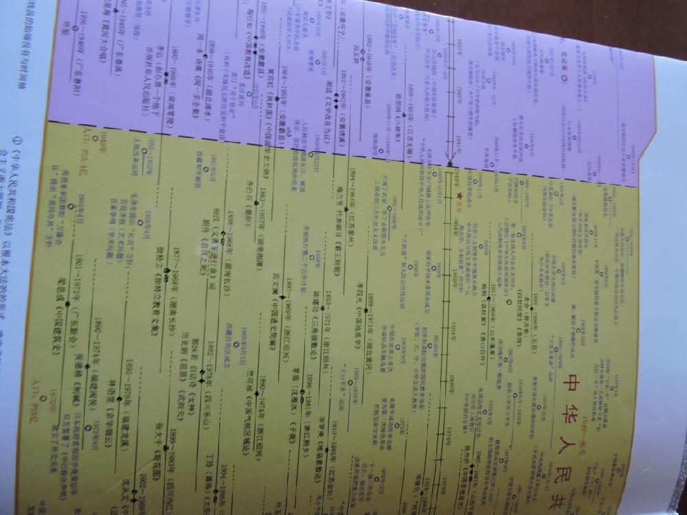 中国历史长河图_科学网—周玉芳著《中国历史长河图》折叠版提要 - 黄安年的博文
