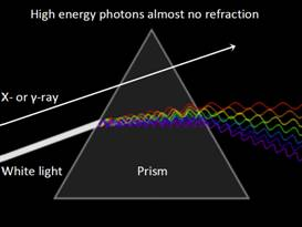prism-photons.png