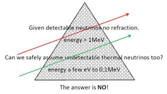 prism-neutrinos.png