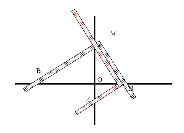 古希腊数学家是如何解决正方体体积翻倍难题的? - 真心阳光 - 《真心阳光》博客