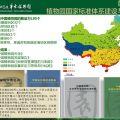 中国植物园发展历程