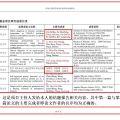 《中国科学》发文修正文献公式错误