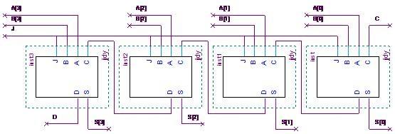 加减法运算器设计 将4个加减单元如图1-21那样连接起来,就组成了一个