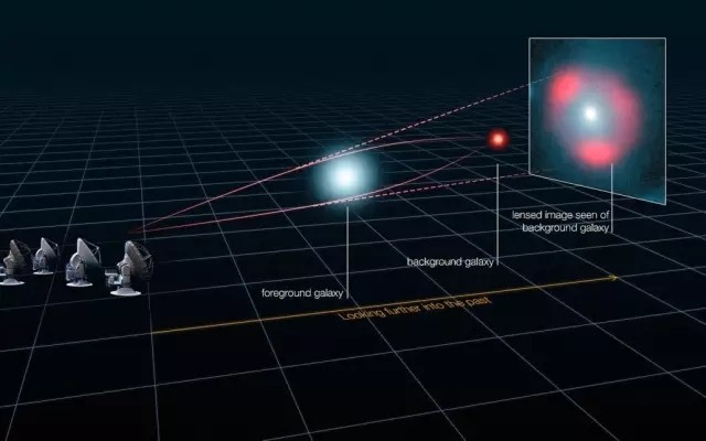 科学网 哈勃常数的理论计算再获最新观测结果的印证 钱大鹏的博文