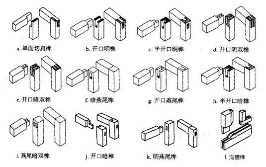 古代木工卯结构3d图解