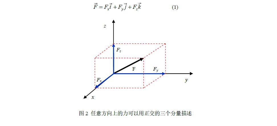 任意截面如果也投影到三个坐标平 过一点可以做无数多个面,那么对
