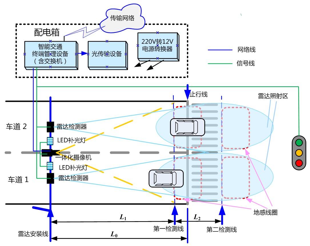 电路 电路图 电子 设计 素材 原理图 1085_862