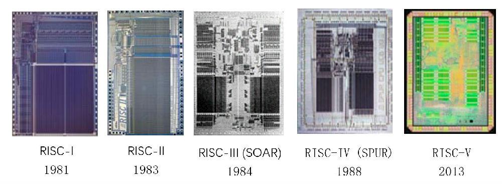 国内芯片技术交流-关于RISC-V成为印度国家指令集的一些看法risc-v单片机中文社区(1)