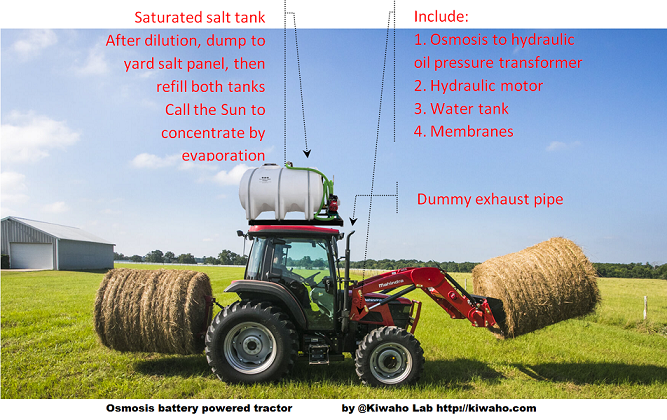 osmosis-powered-tractor-small.png