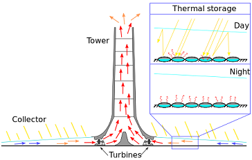 solar-chimney-rationale-small.png