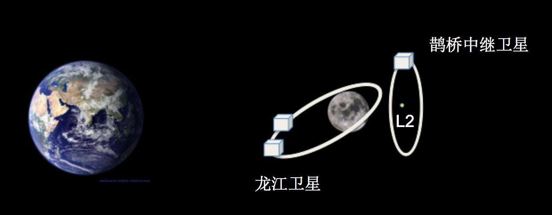 orbit1.png