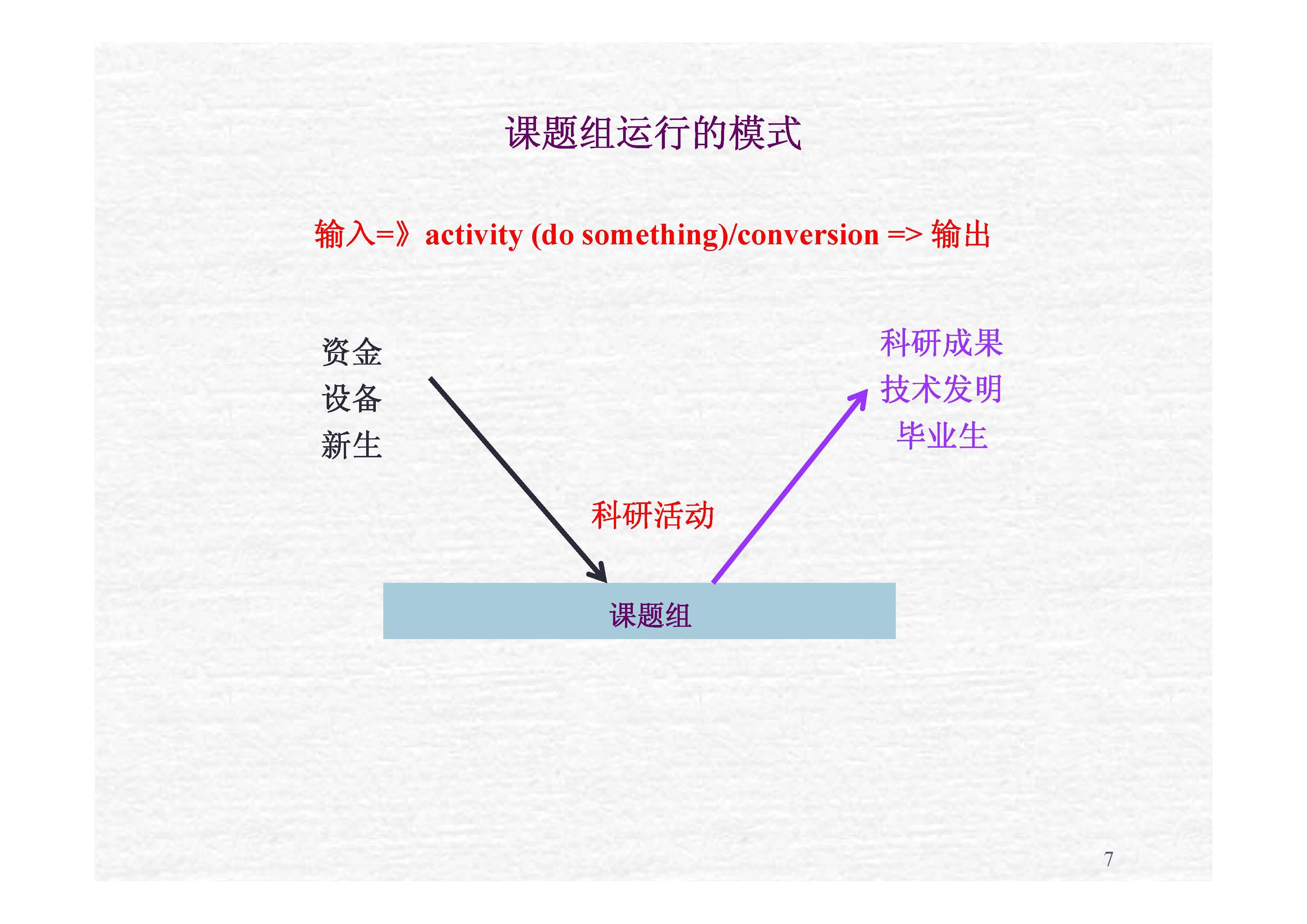 研究生师生矛盾及其化解对策-修订版-10_页面_07.jpg