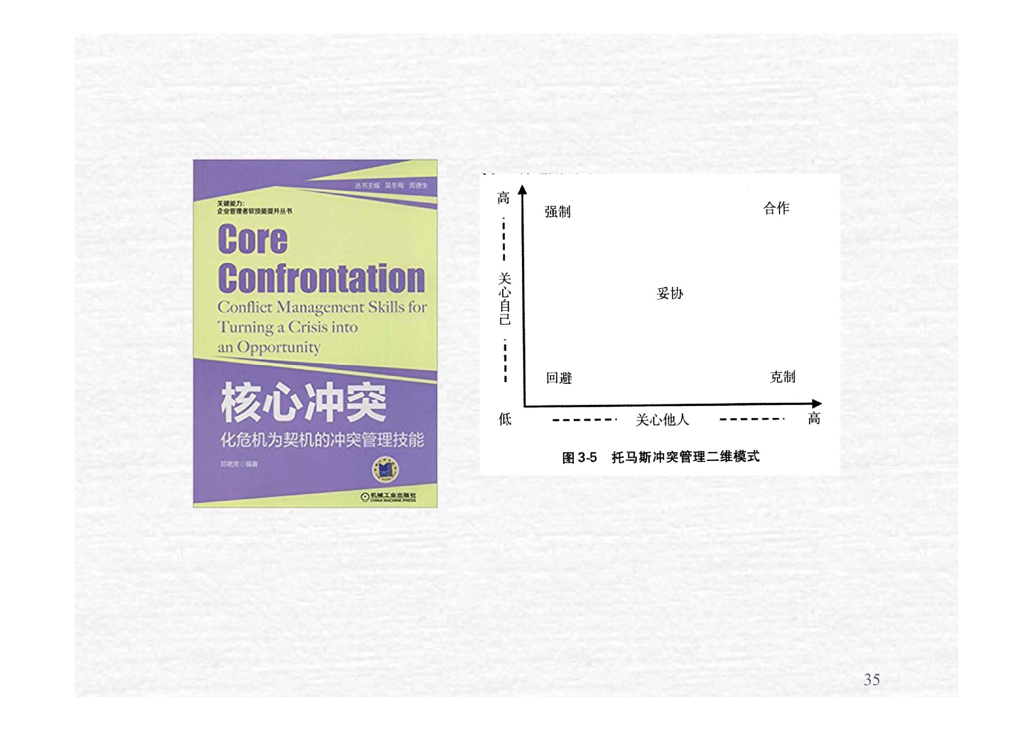 研究生师生矛盾及其化解对策-修订版-10_页面_35.jpg