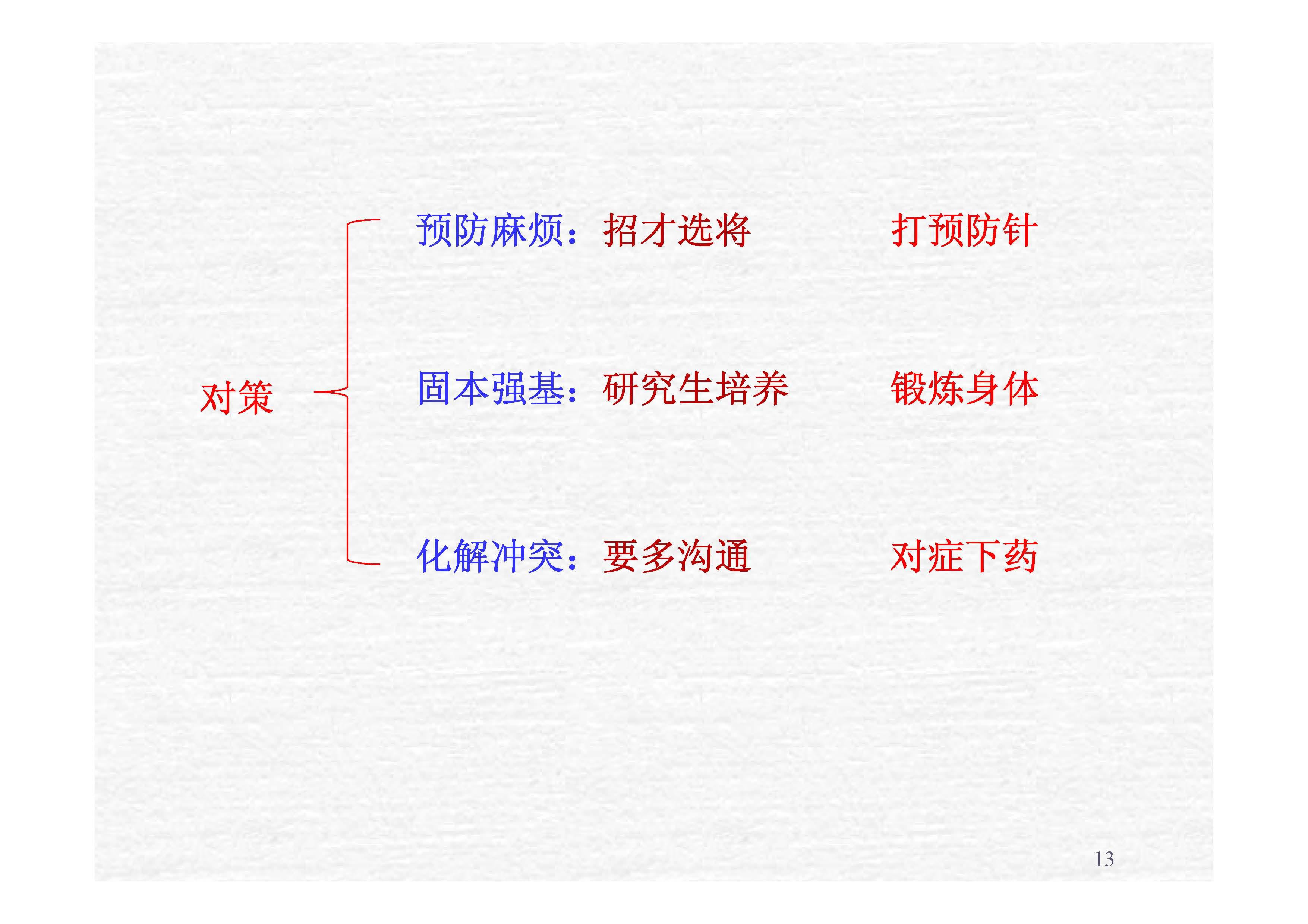 研究生师生矛盾及其化解对策-修订版-10_页面_13.jpg