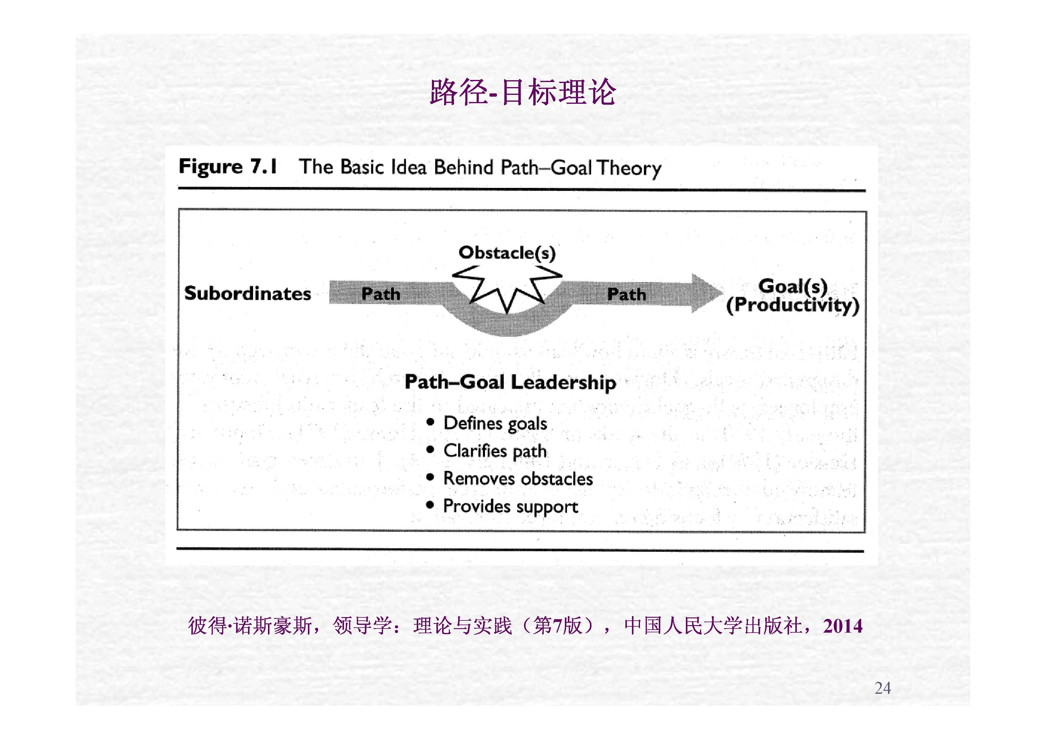 研究生师生矛盾及其化解对策-修订版-10_页面_24.jpg
