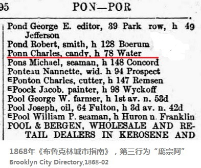 1868 Charles Ponn Brooklyn City Directory 02.jpg