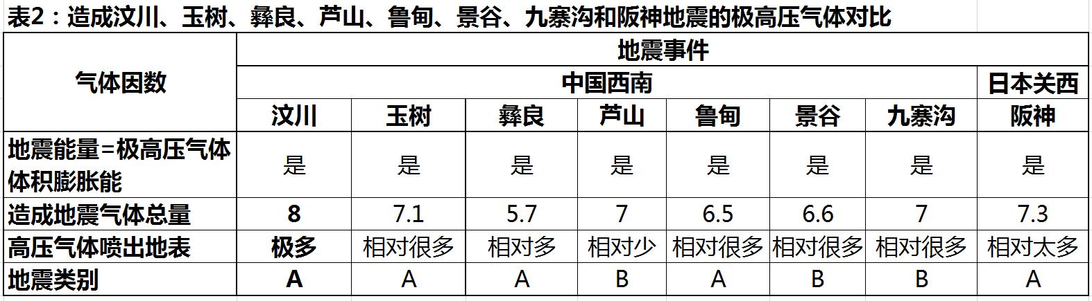 Table2-Osaka.png
