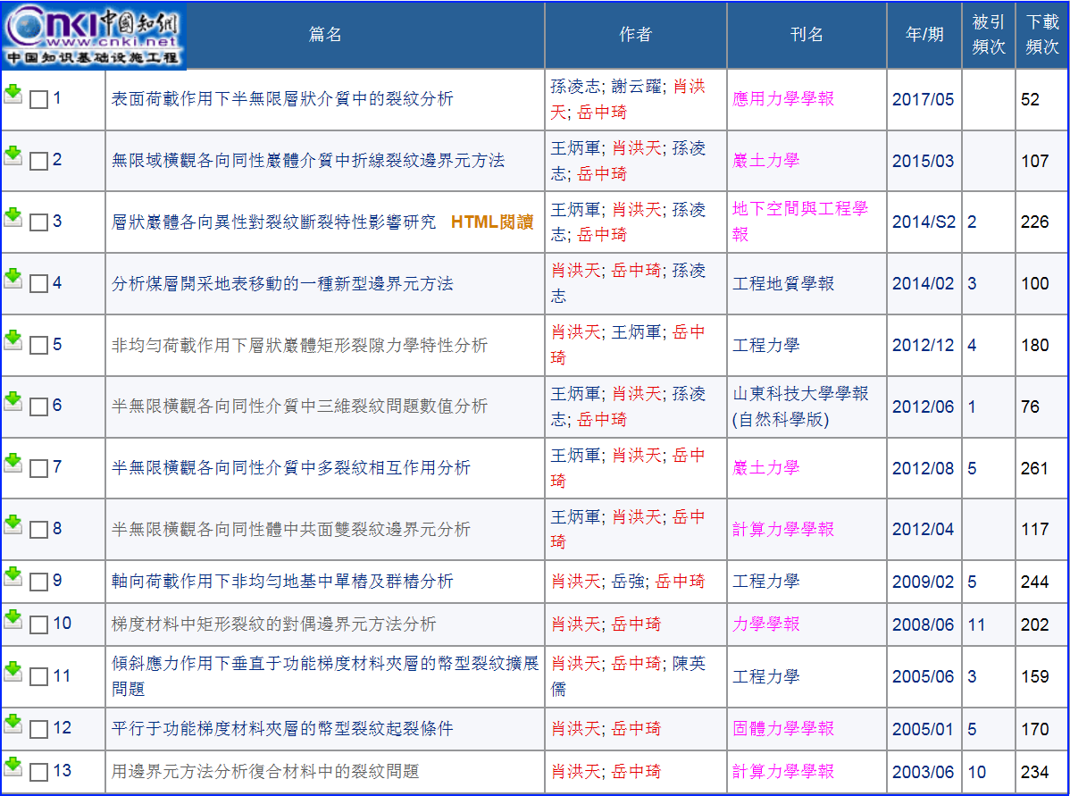 Paper-list-Chinese.png