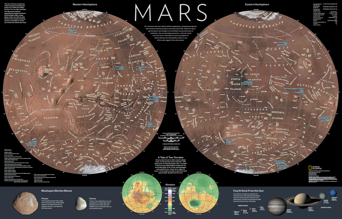 Mars-map_National-Geographic-1200x769.png