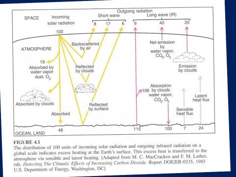 Radiation2.jpg
