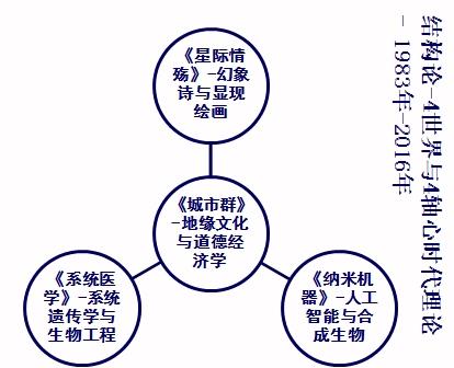 structurity4.jpg