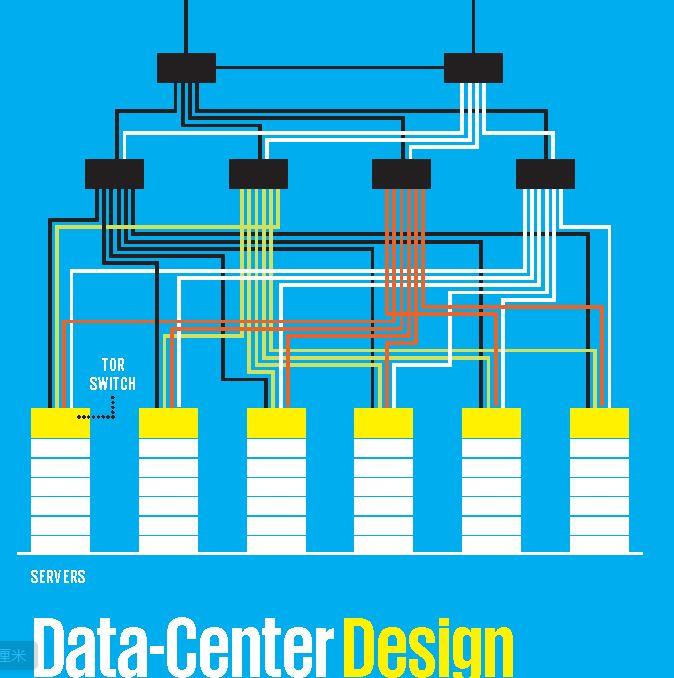 数据中心设计.JPG