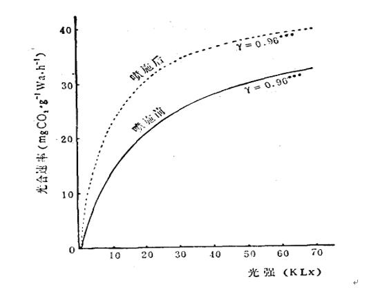 图14.PNG