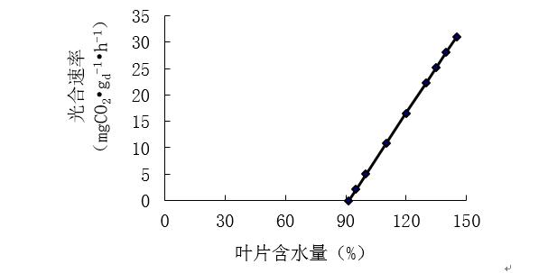 图16.PNG