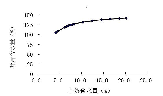 图17.PNG
