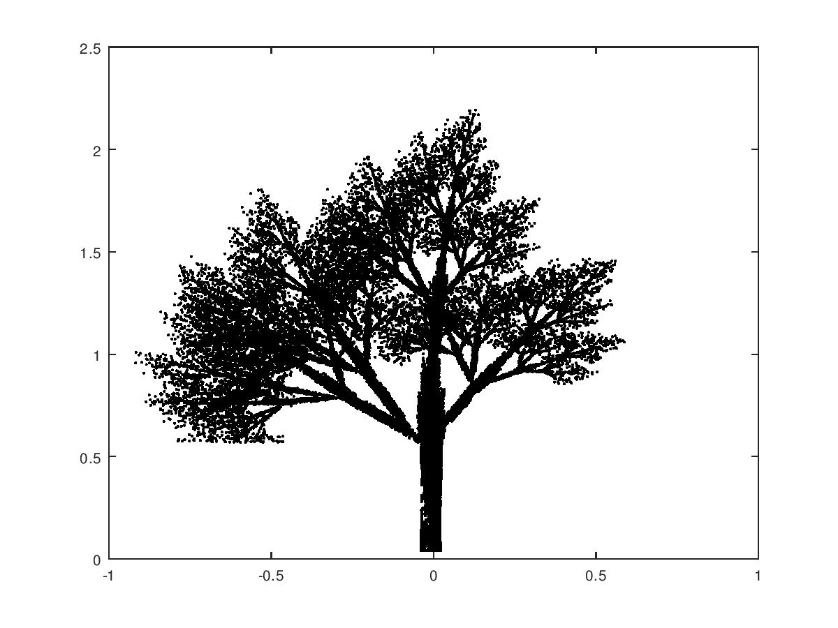 treegood1.png