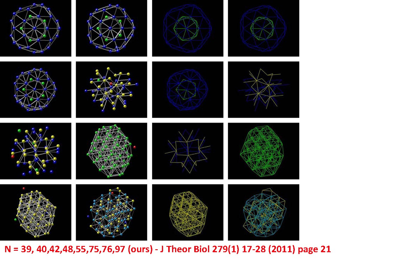 N = 39, 40,42,48,55,75,76,97 (ours) - J Theor Biol 279(1) 17-28 (2011) page 21.jpg
