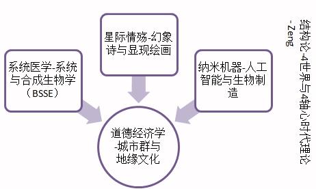 bioindustry.jpg