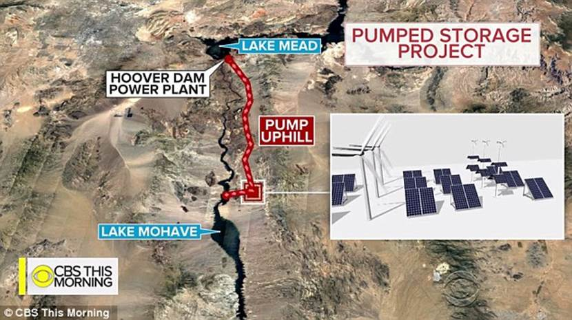 """hoover dam battery storage""的图片搜索结果"