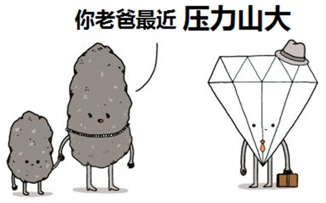 """高考抢手素材_科学网超导""""小期间""""(36):压力山大更超导"""