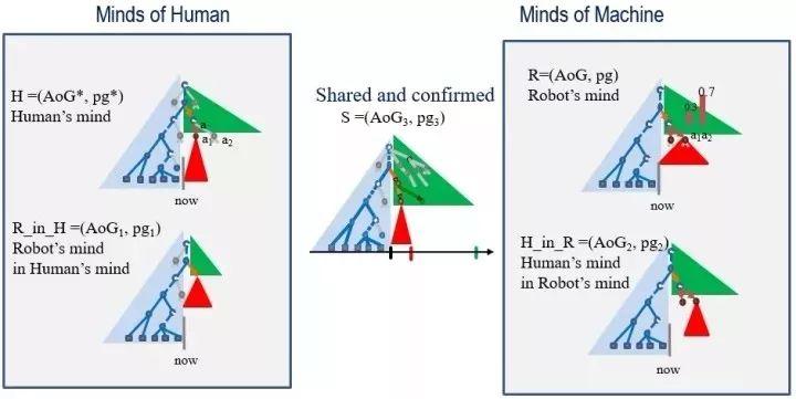 11-语言通讯认知模型.jpg