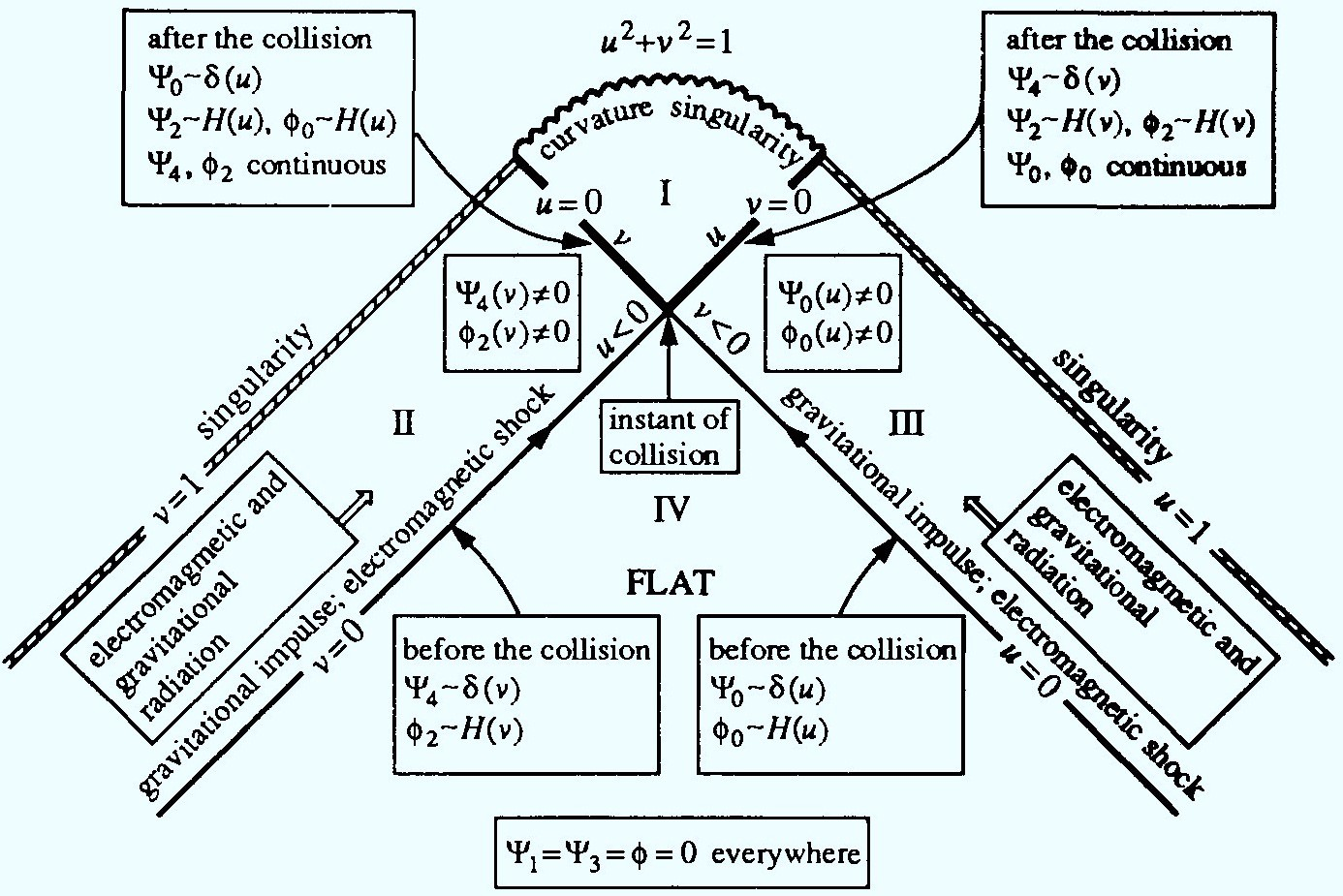 spacetime 1.jpg