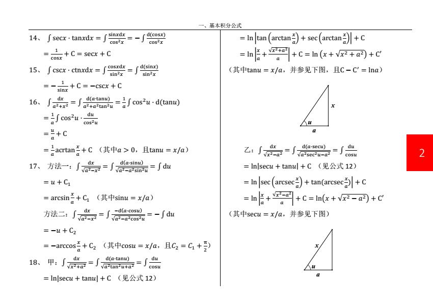 常用不定积分公式_科学网—【福利】常用不定积分表 - 孙冰的博文