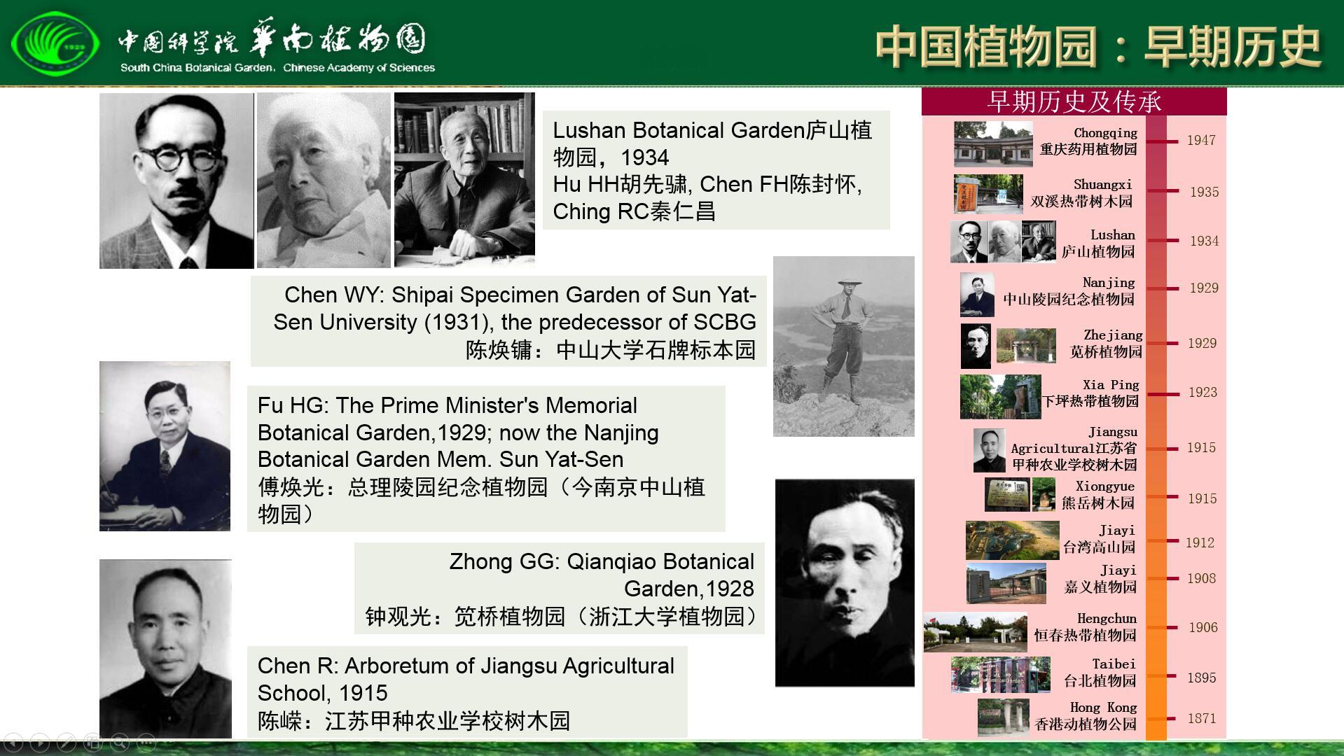 图2 中国植物园早期历史.jpg