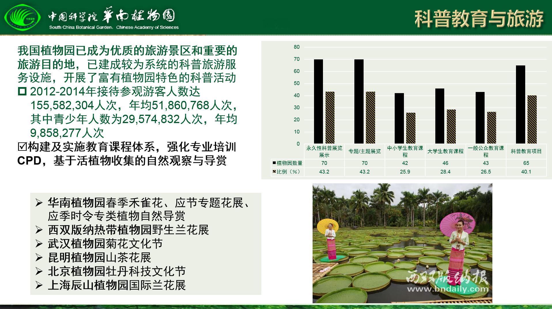 图9 中国植物园科普教育与旅游.jpg