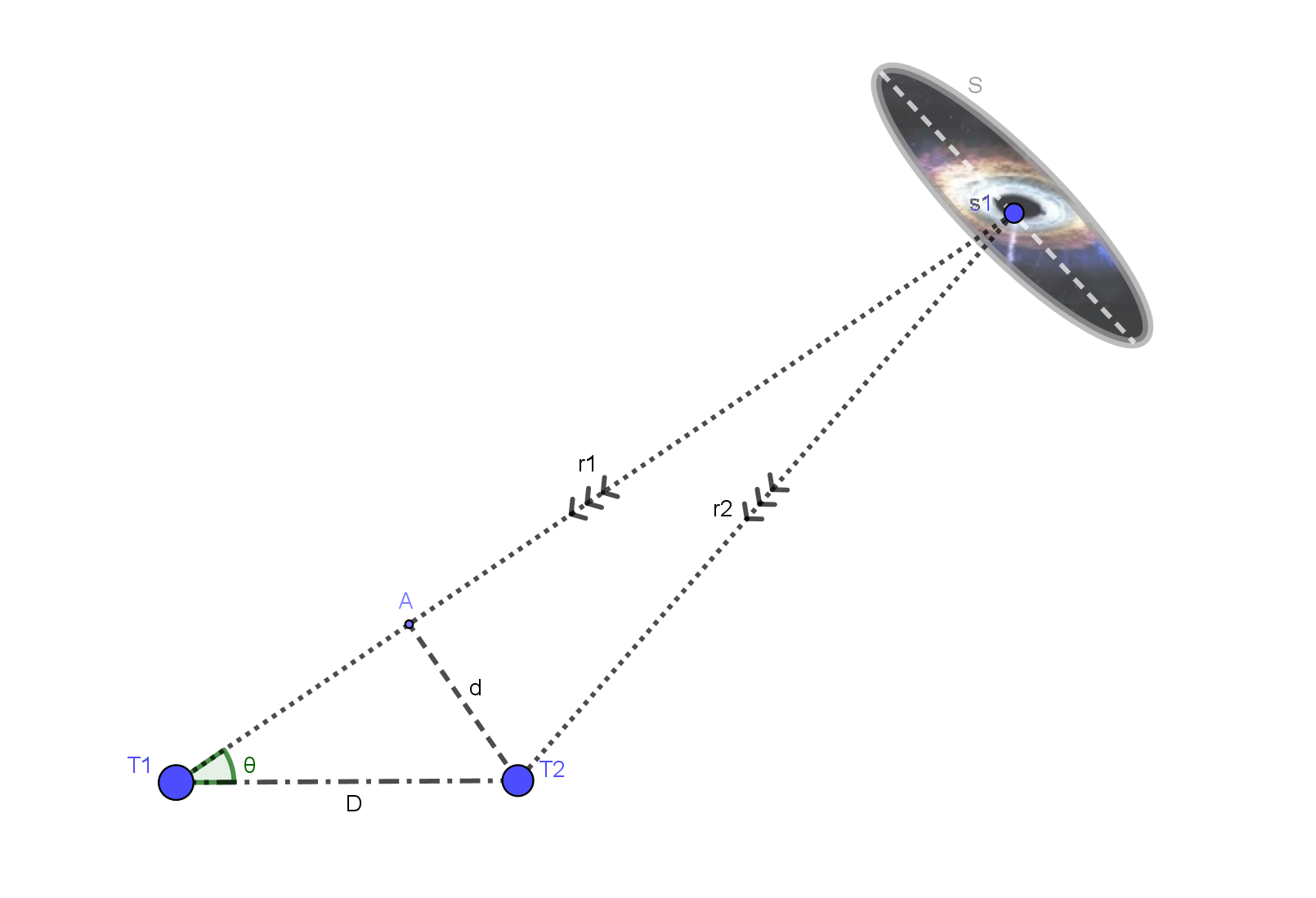 two-telescope-signal.png