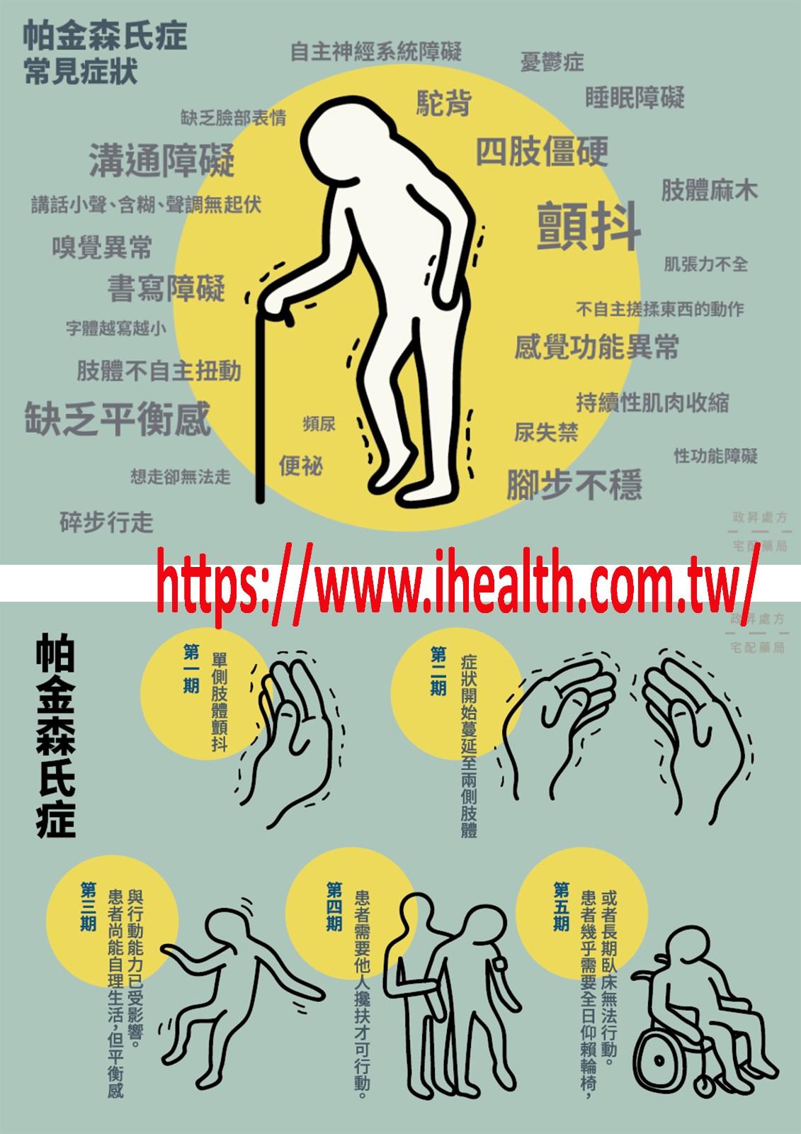 ParkinsonDisease.jpg
