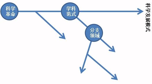 sciencetree.jpg