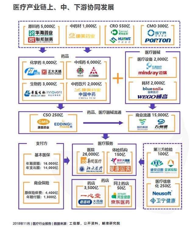 产业链.jpg