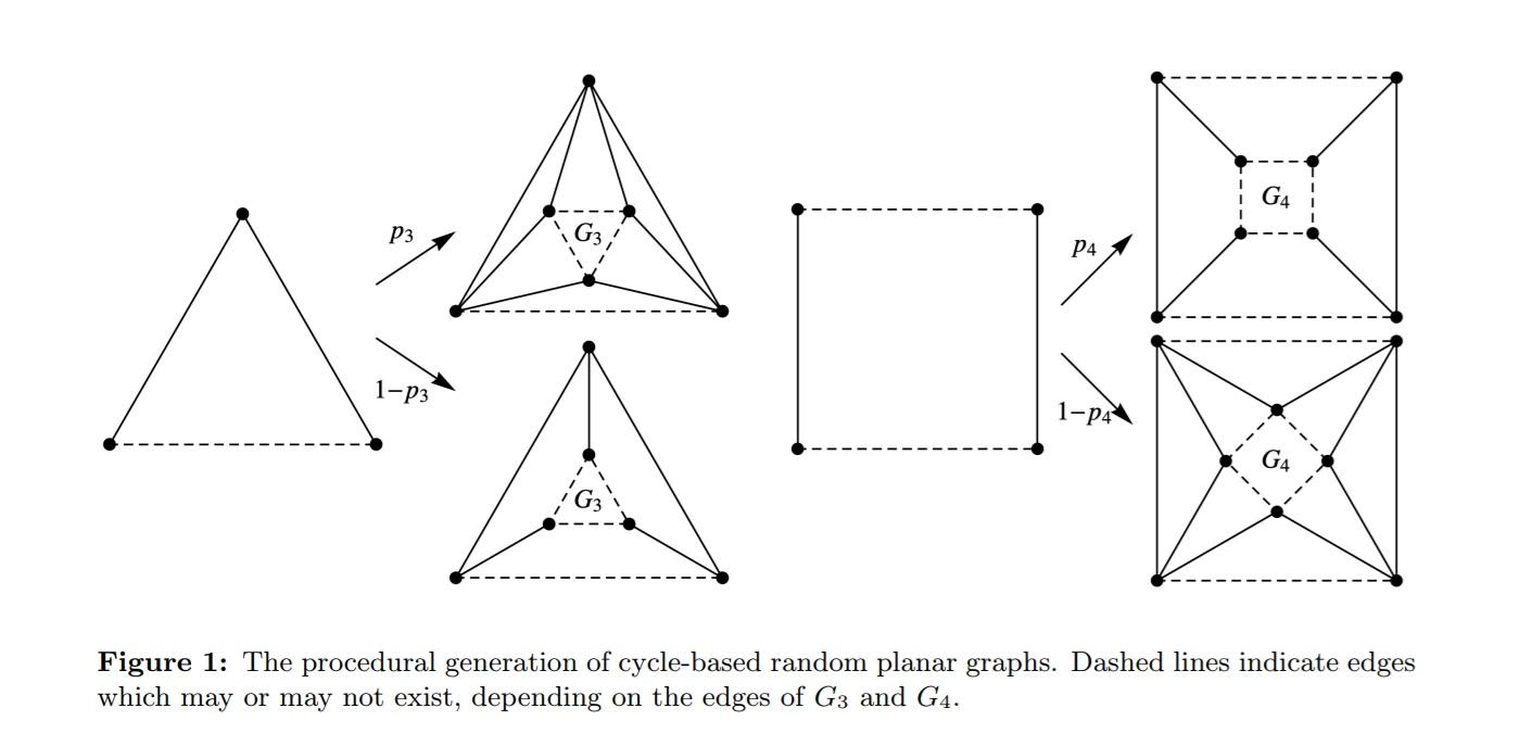 planargraphs.jpg