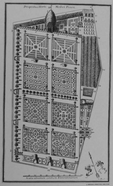 1723比萨大学植物园0.jpg