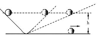 伽利略的斜面模型.png