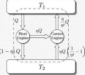 热力学第二定律的克劳修斯表述.png